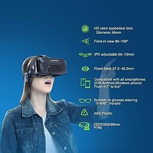 VR headset's Specs
