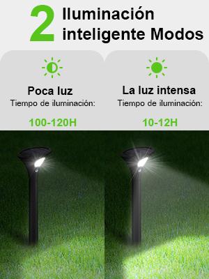 Iluminación solar