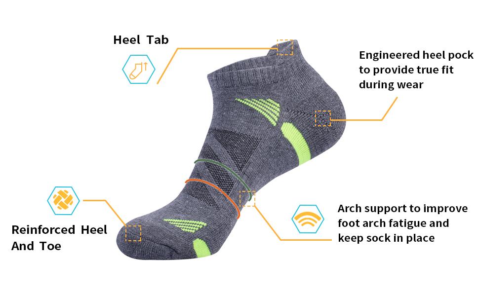 ankle socks mens details