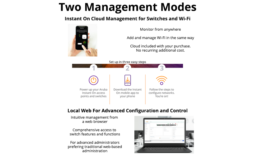Two Management Modes