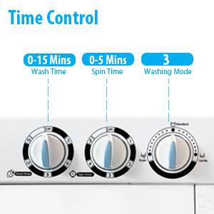Precise Timer Control Settings