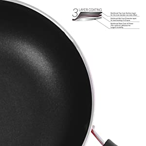 3 LAYER NON-STICK COATING