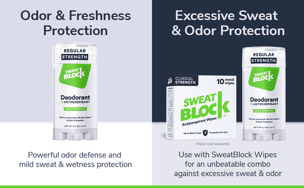 SweatBlock Clinical Strength Deodorant + Antiperspirant Bundle
