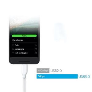 Anker PowerLine USB-C & USB-A 3.0ケーブル