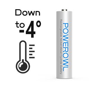 AAA-batterijen