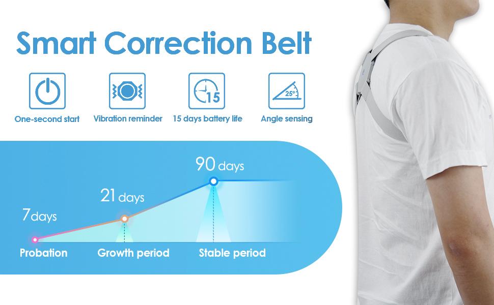 Smart Posture Corrector