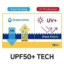UV PROTECTION UPF50+ FABRIC TECH FACE MASK