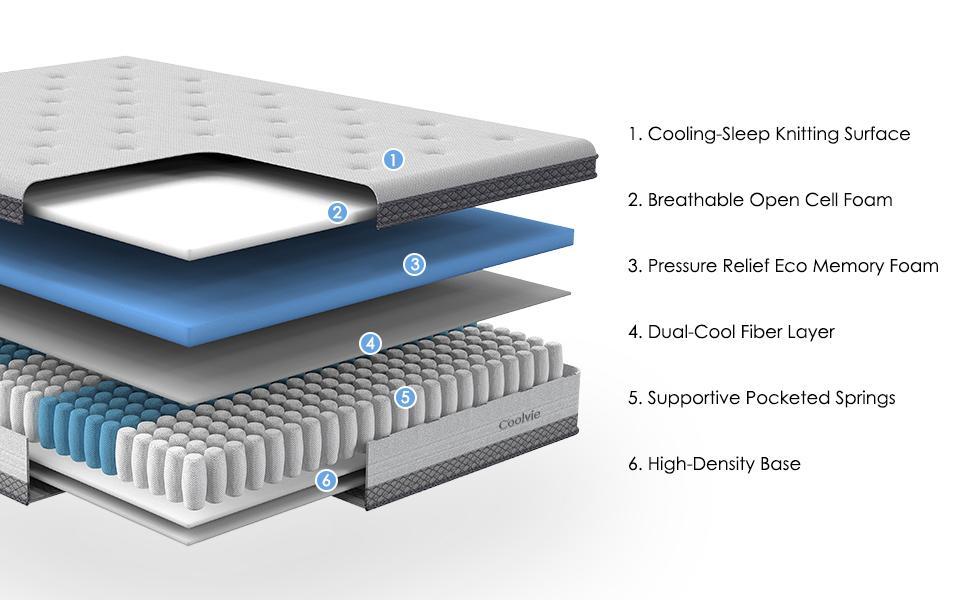 twin hybrid mattress,full hybrid mattress,queen hybrid mattress,