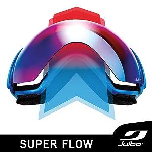 superflow, goggles, ski goggles