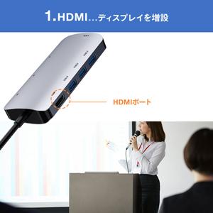 HDMI....ディスプレイを増設するtypec 変換アダプタ