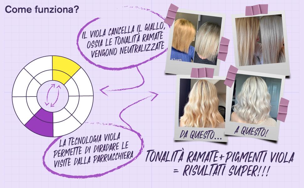 Purple Duo Rivitalizza i Capelli Biondi, Decolorati e Con Meches - Privo di Solfati grey hair blonde