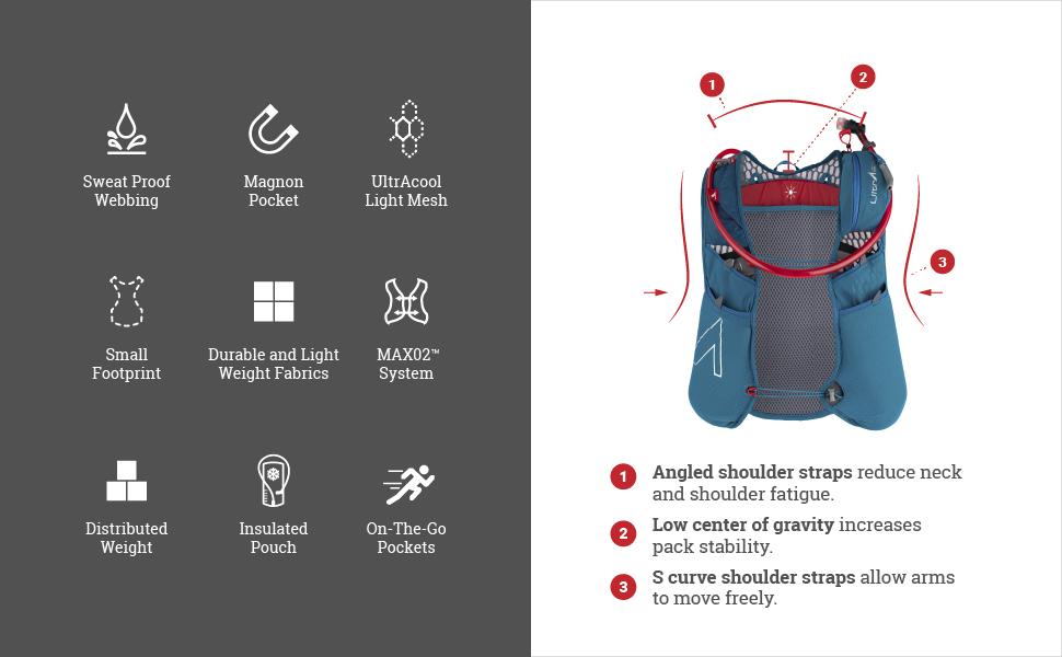 ultraspire zygos 4.0 hydration vest running technologies