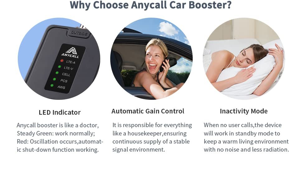 WHY choose anycall