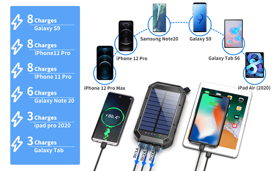 charger with solar panel external battery power bank portable solar charger battery bank for phone