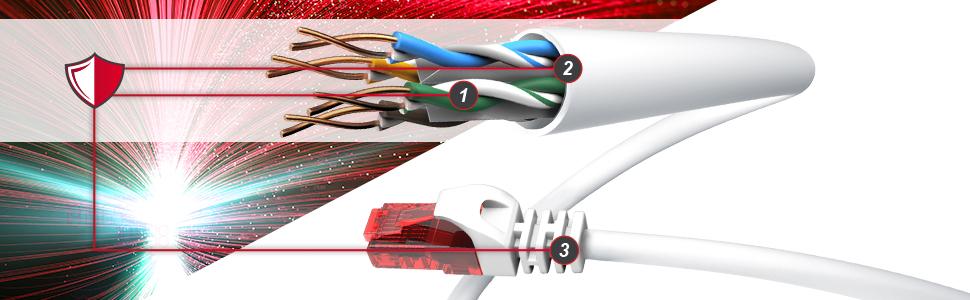CSL - 0,25m Cable de Red Gigabit Ethernet LAN Cat.6 RJ45-10 100 1000Mbit s - Cable de conexión a Red - UTP - Compatible con Cat.5 Cat.5e Cat.7 - ...