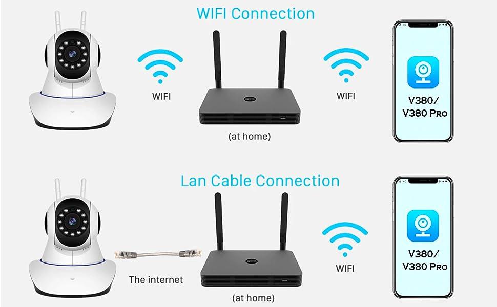 cctv camera housing box high quality ip wireless iball ip full set inbuilt dvr indoor low
