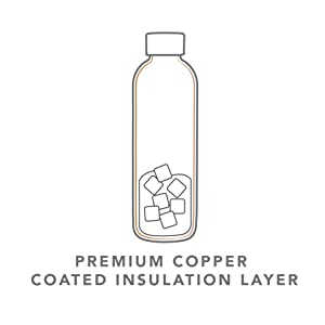 Copper Coated Insulation