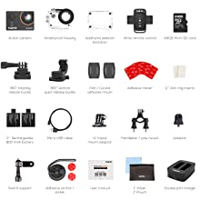 Helmet Accessories Kit