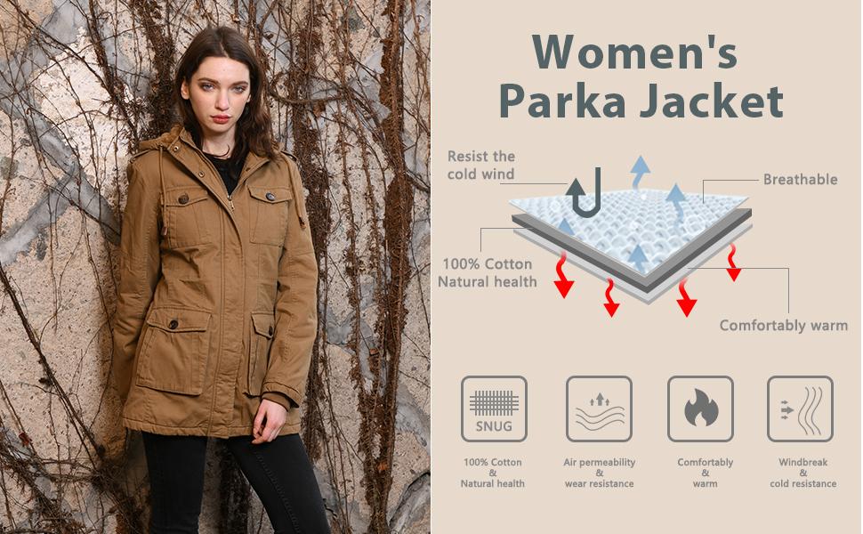 Wantdo Women's Warm Sherpa Lined Parka