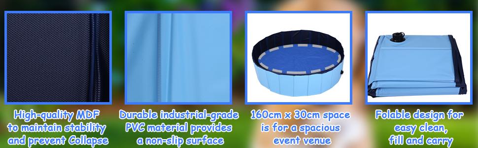 Pool Details