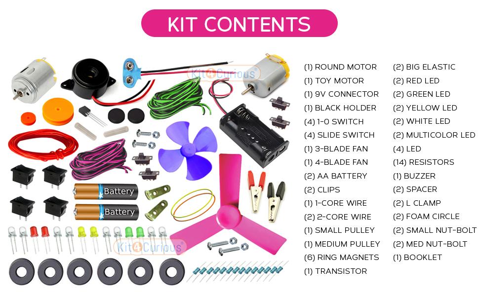 Kit contents of educational kit