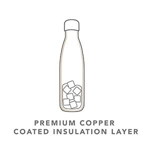 premium copper coated insulation