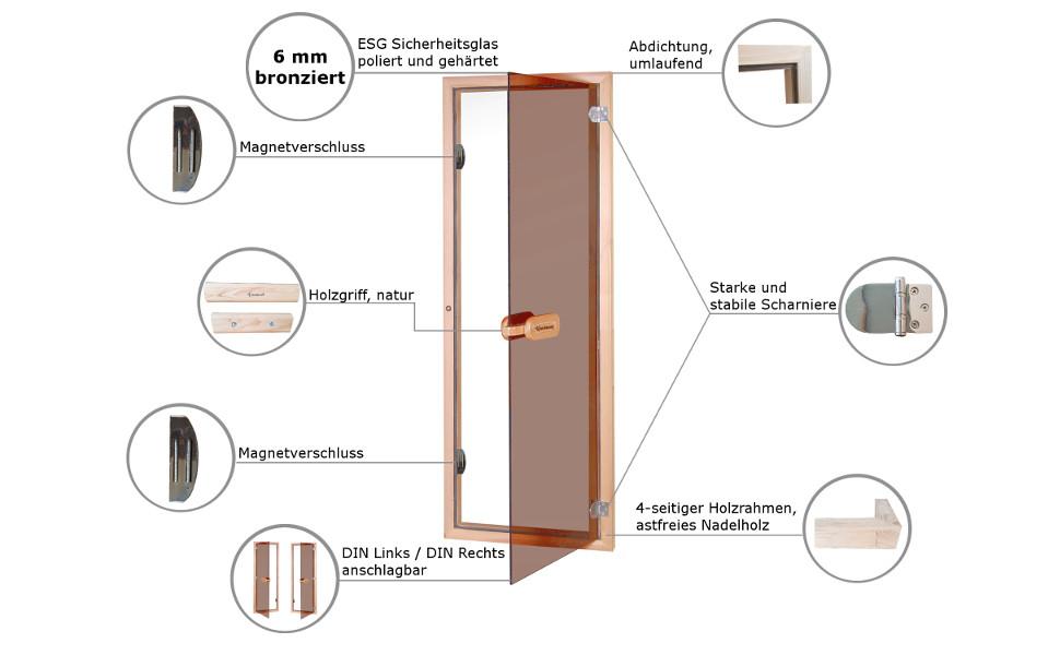 Suleno Saunatür, Bronzetür, Tür bronziert