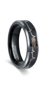 ekg Ring