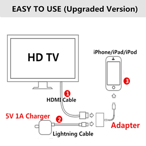 ipad to hdmi adapter cable