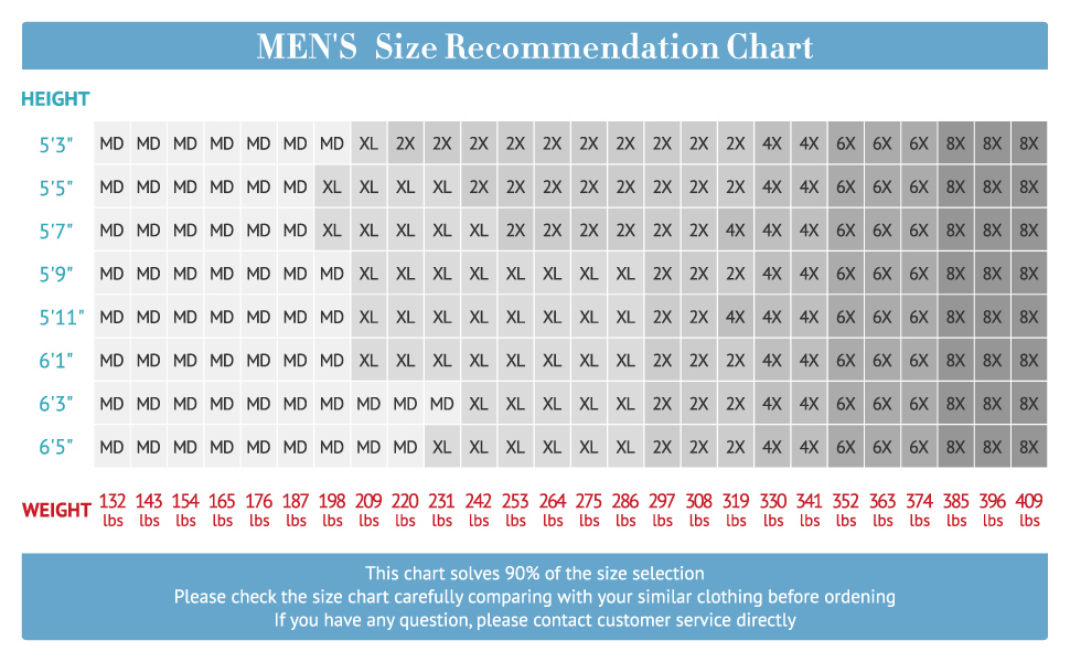 mens size recommendation chart