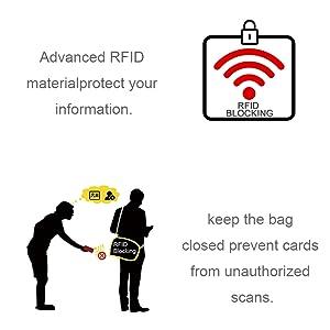 APHISON Women's RFID Blocking 24 Slots Card Holder