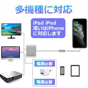 ライトニング HDMI 変換アダプタはLightningポートを搭載するiPad iPod或いはiPhoneに対応します。ライトニングHDMIアダプタはiOS幅広く対応します。