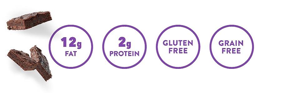 12g Fat Protein gluten free grain free