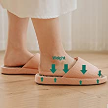 Shifting Weight to foot massage make health