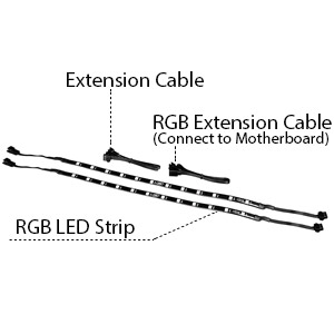 Connect to any other 12V RGB devices
