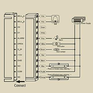 Retekess T-AC04 Control de Acceso Teclado Acceso Puerta Teclado Retroiluminado Numérico IP68 Código PIN 125KHz RFID Tarjeta Wiegand 26 para Tienda ...