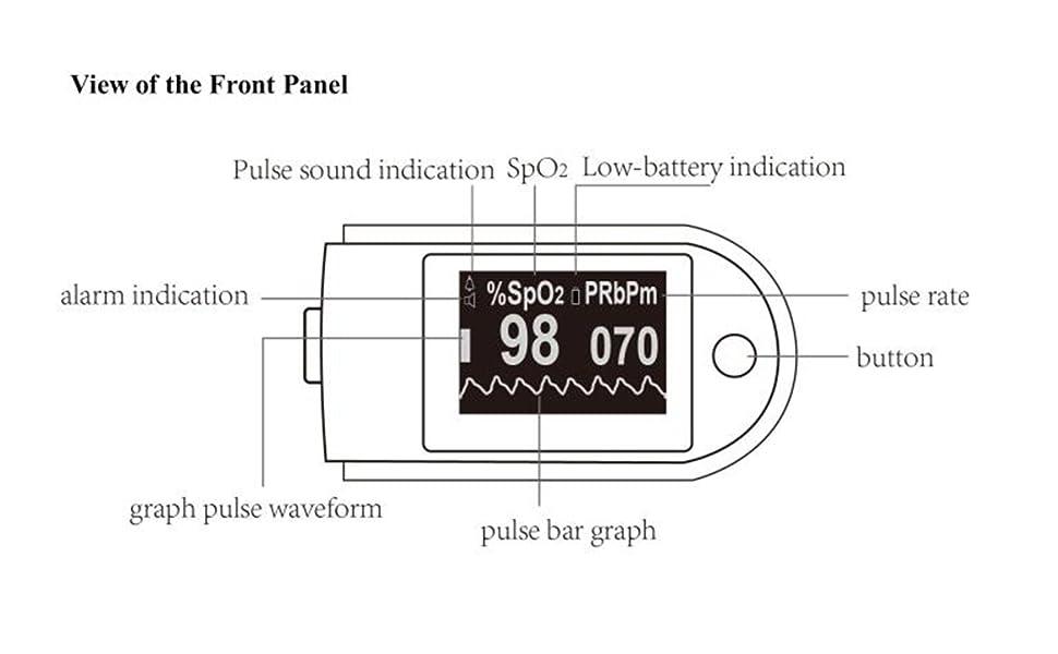 Oxímetro de pulso Blyl USB