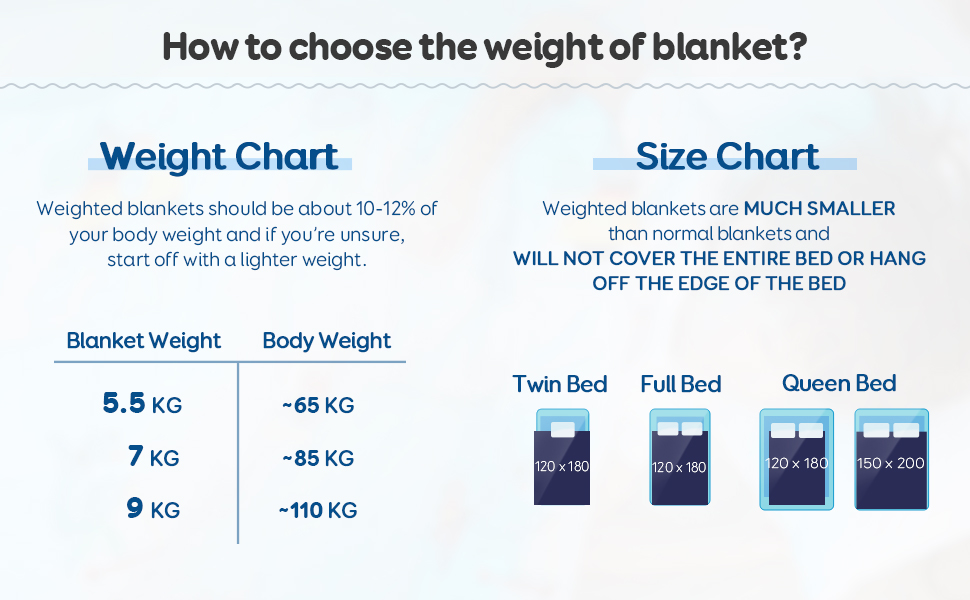 buzio weighted blanket for adults