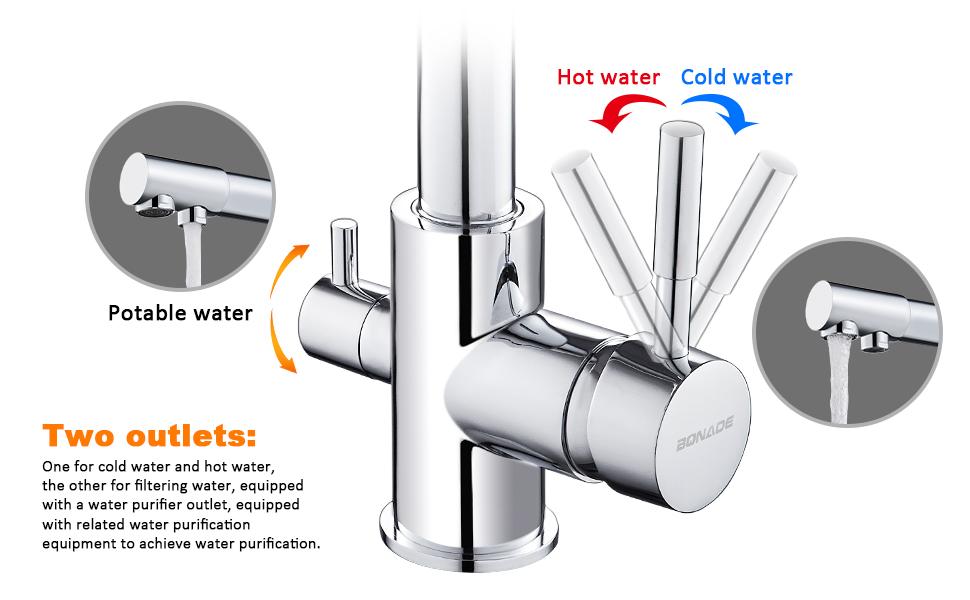 BONADE Grifo de Cocina con Purificador de Agua Grifo Fregadero Filtro de agua Rotación de 360° Plateado: Amazon.es: Bricolaje y herramientas