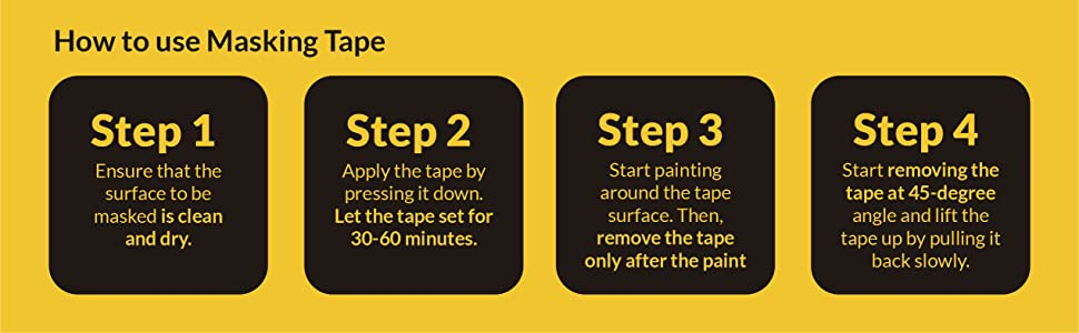 How to use Masking Tape