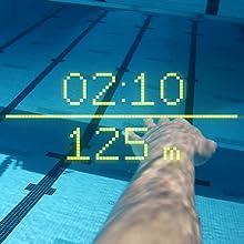 Swimming metrics