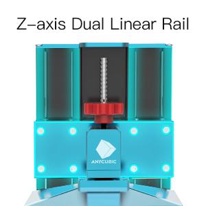 dual linear z axis