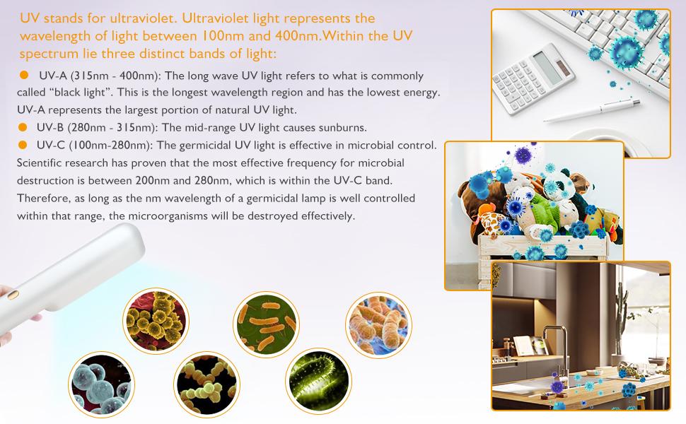 Veilad UV Sanitizing Wand
