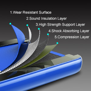 Bluetooth Function & High-performance Speaker
