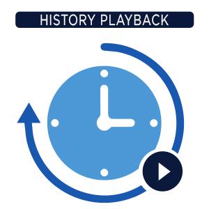 History Playback