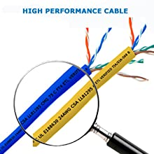 Cat6 Cable Cat6 UTP Cat6 Cable Pullbox Bulk Outdoor Cable, UTP Network Cable Cat6 Network Cable 1000