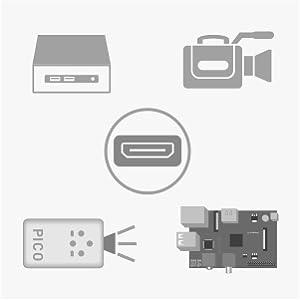 2-Pack Mini HDMI to HDMI Adapter (HDMI to Mini HDMI Adapter)