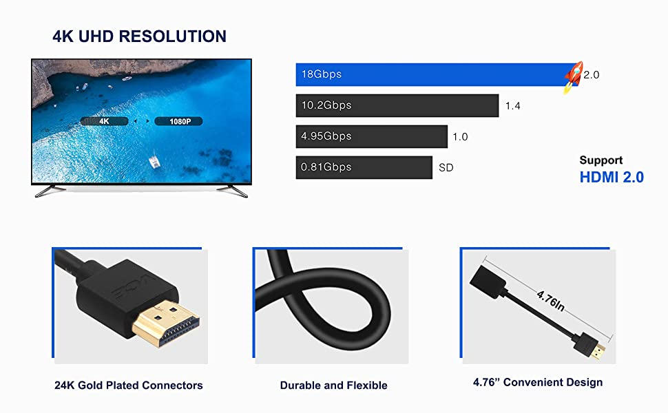 High Speed HDMI Extension Cable