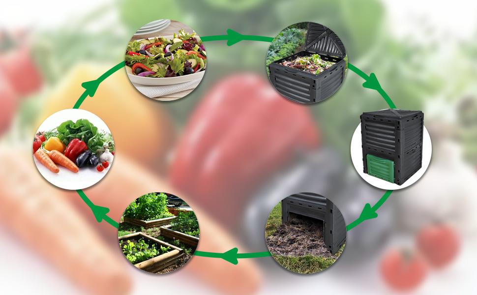 VOUNOT Compostador Jardin 300L, Compostera Organica, Negro: Amazon.es: Jardín