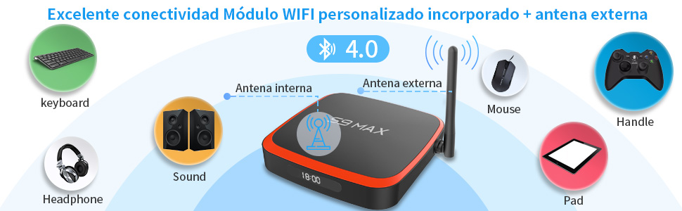 TV Box SUNNZO S9 MAX RK3318 4 + 64 Android 10.0 con Antena Externa Dual-WiFi 2.4Ghz/5Ghz 3D 4K USB 3.0: Amazon.es: Electrónica